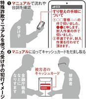 【衝撃事件の核心】カードすり替え詐欺はこうやって騙す ~犯行グループのマニュアル判明