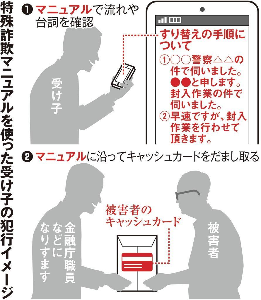 【衝撃事件の核心】カードすり替え詐欺はこうやって騙す ~犯行…
