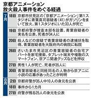京アニ放火 京都府警が25人の身元を公表