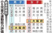 運動離れの子供減らせ 大阪府教委が先生向け体育指導書