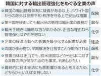 【企業アンケート】韓国への政府対応、反対は1社のみ