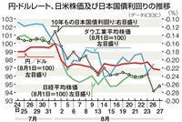 【田村秀男のお金は知っている】G7サミット後に円高進行のわけ リーマン・ショック後と同…