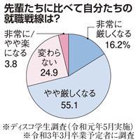 【就活リサーチ】就職戦線の予測 「先輩たちより厳しくなりそう」7割