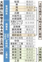大阪市立の全21高校を府へ無償譲渡 令和4年度