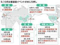 追加緩和は不可避か 日本に押し寄せる逆風の「重量級イベント」