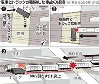 トラック側を捜査へ 京急踏切で衝突、電車脱線 30人死傷