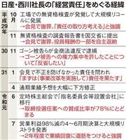 日産、西川氏の社内処分検討へ 報酬数千万円上乗せか 強まる責任論