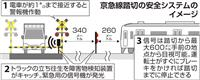 システム、ブレーキ正常作動も衝突防げず 京急踏切事故