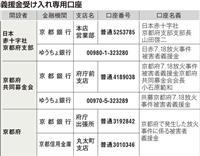 京都府、京アニ被害者義援金の口座開設