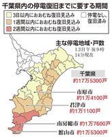 停電の全域復旧は2週間以内 東電発表、大幅に遅れ