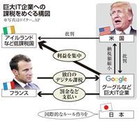 グーグル窮地、狭まる国際包囲網 課税逃れ…独占的な地位にも批判
