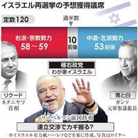 イスラエル極右伸長 「政治と宗教」争点に 17日国会再選挙