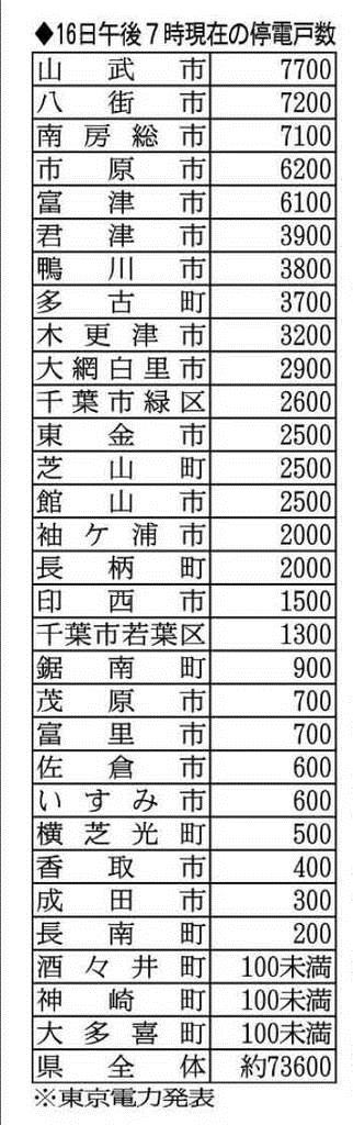 https://www.sankei.com/images/news/190917/afr1909170005-p1.jpg