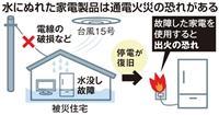 千葉県内の大規模停電で通電火災 復旧時「水ぬれ家電は使わない」