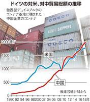 【ベルリンの壁崩壊30年】(4)中国市場に警戒緩み