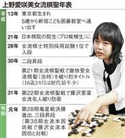 囲碁・竜星戦 17歳の上野女流棋聖 男女混合の一般棋戦で初Vなるか23日決勝
