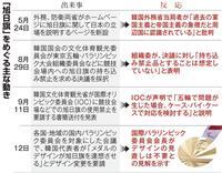 「旭日旗」五輪狙い情報戦 韓国、会場へ持参禁止運動