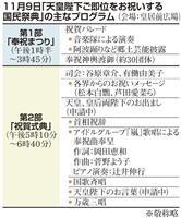 「嵐」が奉祝曲披露 11月9日に天皇陛下ご即位奉祝祭典、参加1万人公募