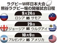 ラグビーW杯 24日に埼玉・熊谷で初の一戦 招致の熱意、次代につなぐ