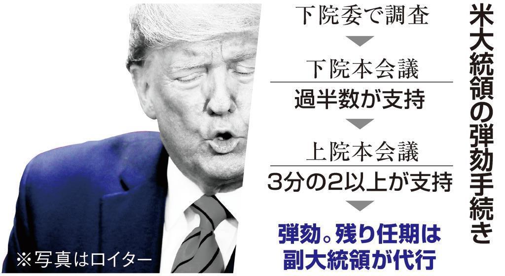 新疑惑で民主党のトランプ氏弾劾論に勢い - 産経ニュース