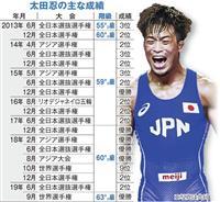 東京五輪へ、忍者レスラー・太田忍が次に挑むは「4キロの壁」