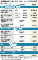 消費税10% 家計への負担は年3万円 年金生活者と独身者には重く