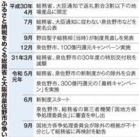 泉佐野市の除外を継続 ふるさと納税で総務省