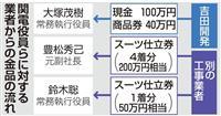 関電3役員、業者から金品を直接受領 元助役への情報提供は常態化