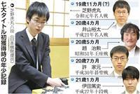 19歳芝野八段、囲碁・最年少名人にあと1勝 7日から注目の対局