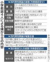 神戸の小学教諭4人、後輩教諭に嫌がらせ