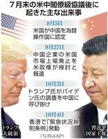 米中閣僚級貿易協議の進展は望み薄 トランプ米政権が金融開放を要求も