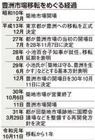 【市場の未来~豊洲移転1年~】(上)衛生面「抜群」、交通アクセスに課題