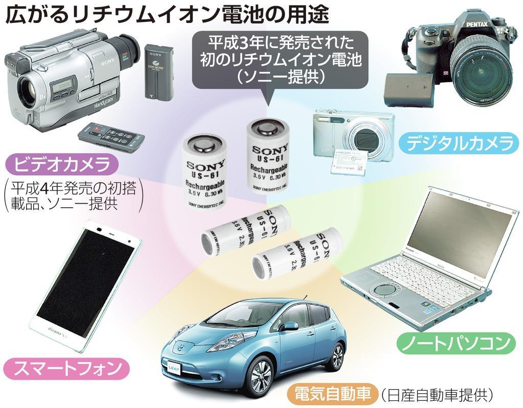 ノーベル化学賞・リチウムイオン電池 スマホから自動車まで生活…