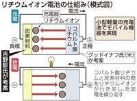 電池Q&A 電子の移動で電流が発生