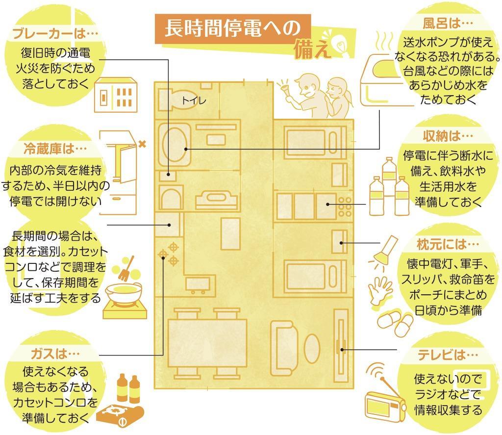 【台風19号】電力・通信各社が態勢拡充して対応