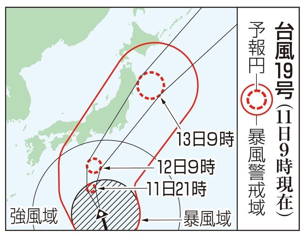 【台風19号】自動車関連、ホンダは2工場稼働停止 トヨタも3…
