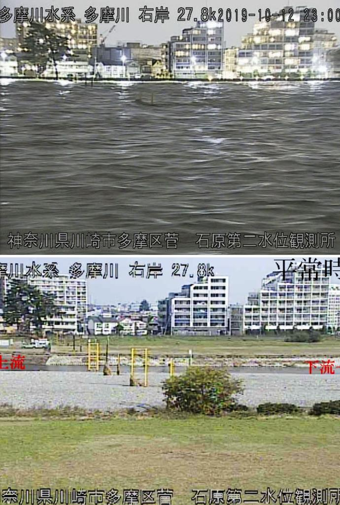 台風19号による大雨で増水した12日深夜の多摩川の様子(上)と平常時の様子(下)=川崎市多摩区菅付近(国交省関東地方整備局ホームページから)
