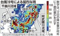 【台風19号】千曲川・阿武隈川流域「100年に1度の豪雨」 防災科研が解析