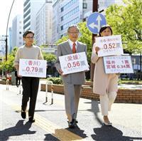 7月参院選は「違憲状態」 一票の格差、最大3・00倍 高松高裁