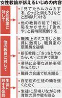 大阪でも教員間トラブル「いじめ」と女性教諭