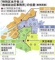 大阪都構想ややこしい? 区名・区役所の呼称、継承方針
