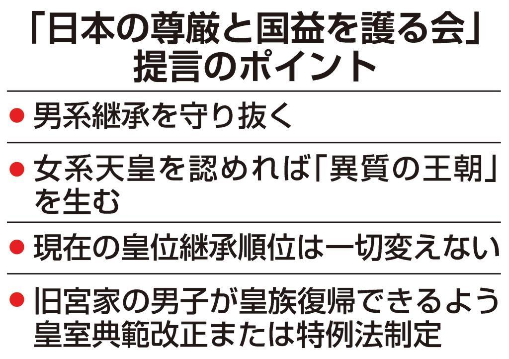 旧宮家男子の皇族復帰を可能に 自民有志の提言案 - 産経ニュース