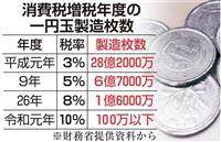 令和元年度の一円玉 前回消費税8%引き上げ時の160分の1以下に