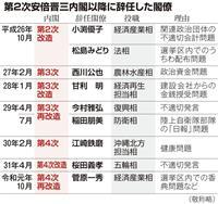 菅原経済産業相が辞任、首相「任命責任は私に」 後任は梶山氏