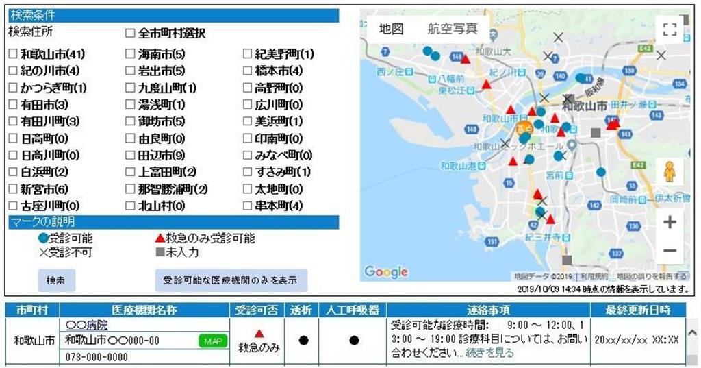 災害時の受診の可否を確認できる「わかやま医療情報ネット」の画面イメージ(和歌山県提供)
