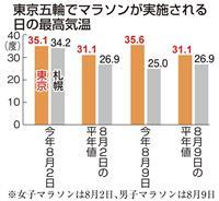 【東京五輪】東京都、マラソン開催地変更案に孤軍奮闘 札幌も暑さに難
