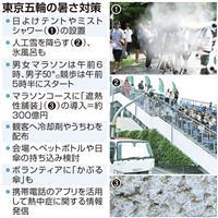 【東京五輪】突然のマラソンと競歩の開催地変更 東京都、評価一転に不信感