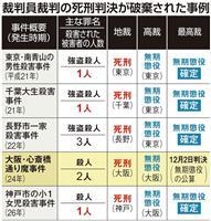 心斎橋通り魔事件 最高裁判決は12月2日 無期判決維持の公算