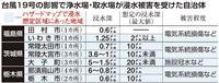 【台風19号】浸水被害の浄水場、大半が「想定区域」内に 断水の原因、対策の遅れ露呈