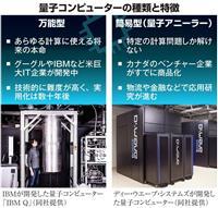 量子コンピューター 日本は「本流」に乗り遅れ 研究、人材不足も深刻